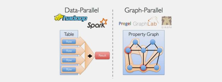 此处为博客中出现的关于Spark、Hadoop、Java、IDEA、Js及html相关内容的图片