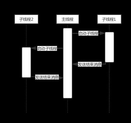 未命名文件.png-13.6kB