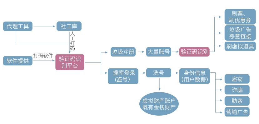 脑图1.jpg-122kB