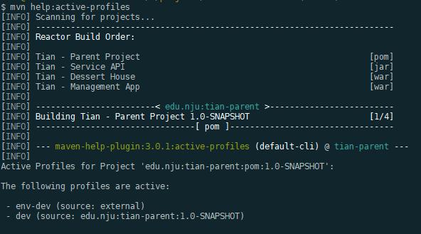 active profiles
