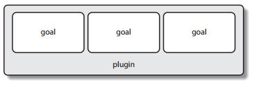 plugin-goals