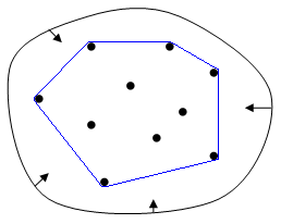 ConvexHull.jpg-5.6kB