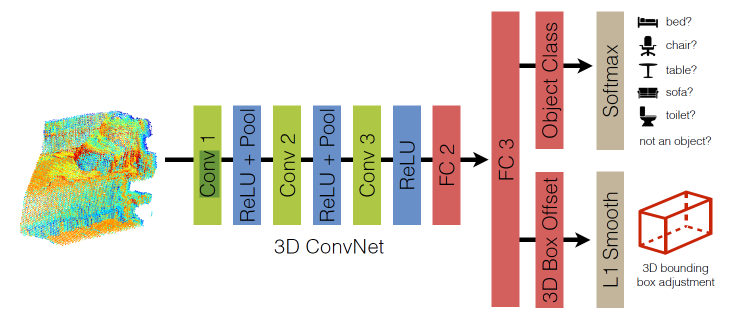 3D Recg.PNG-257.7kB