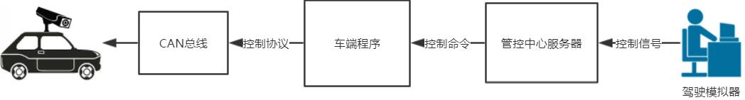 dataflow1.PNG-27.7kB
