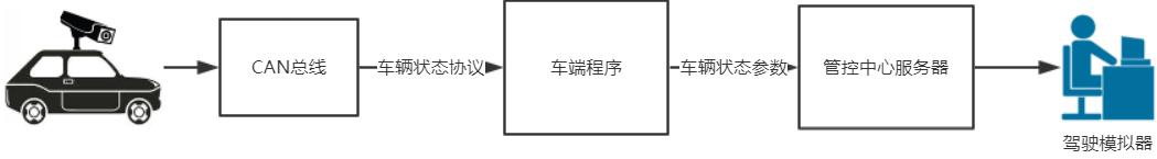 dataflow2.PNG-28.1kB