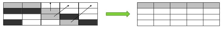 复制算法-5.7kB