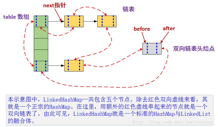 LinkedHashMap.png-52kB