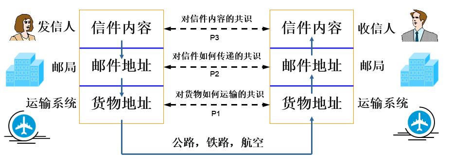 邮件系统3.png-54.5kB