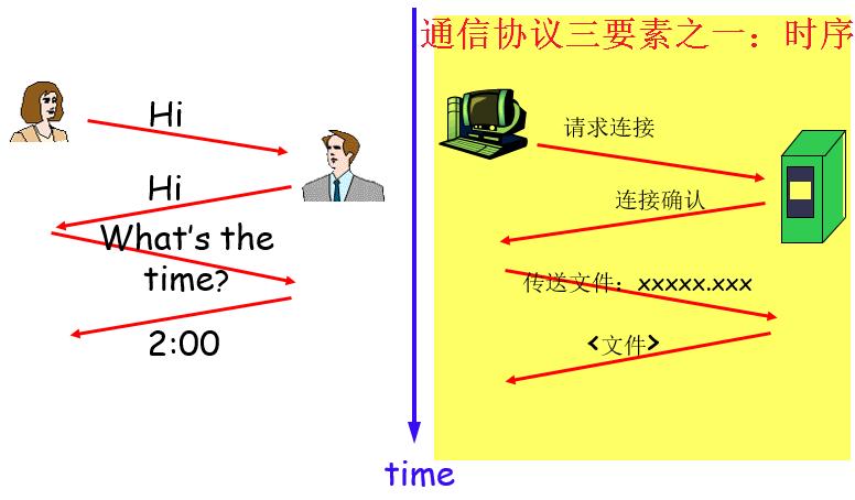 通信协议.png-44.6kB