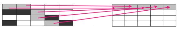 标记整理算法示意图.png-14.2kB