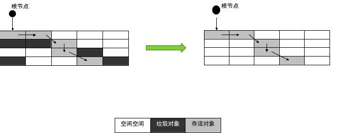 标记-清除算法-10.6kB