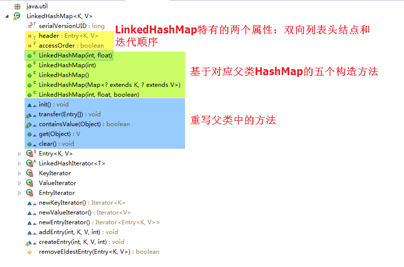LinkedHashMap_Outline.png-37.5kB