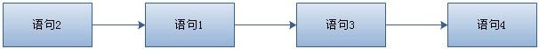 指令重排序.jpg-8.7kB