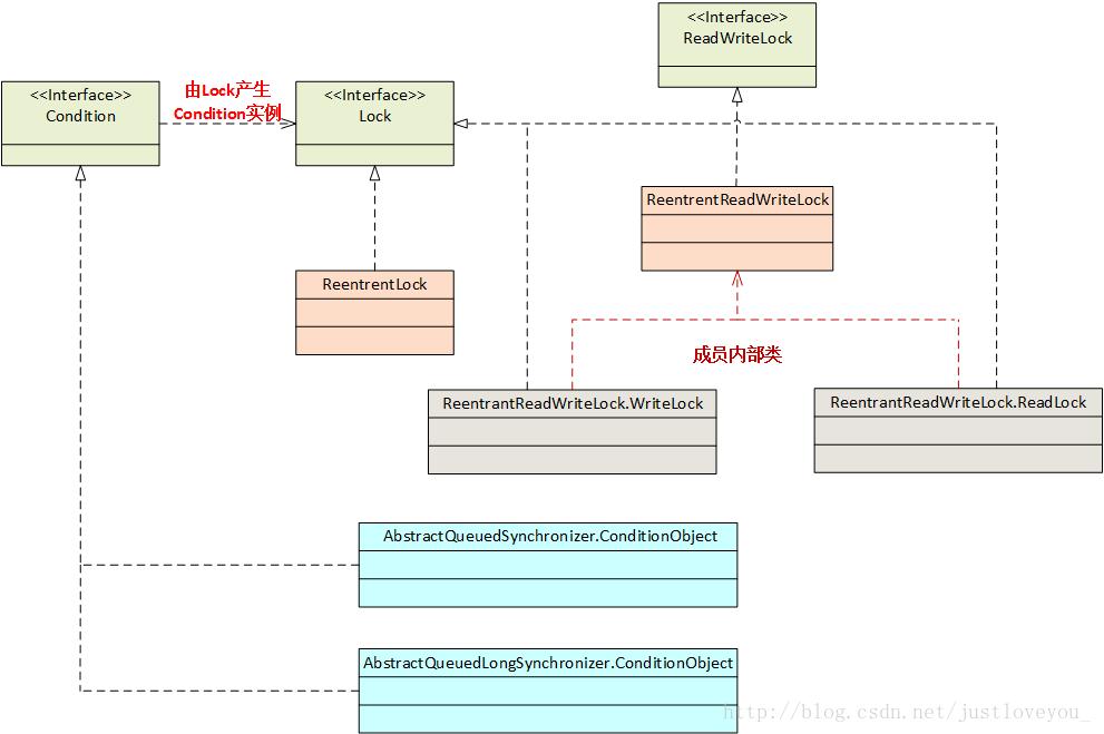 LOCK API.png-36.5kB