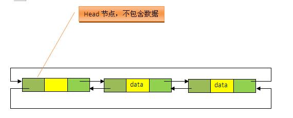 LinkedList底层的数据结构.jpg-41.8kB