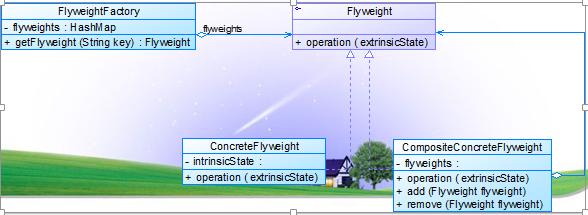复合享元模式.png-116.8kB