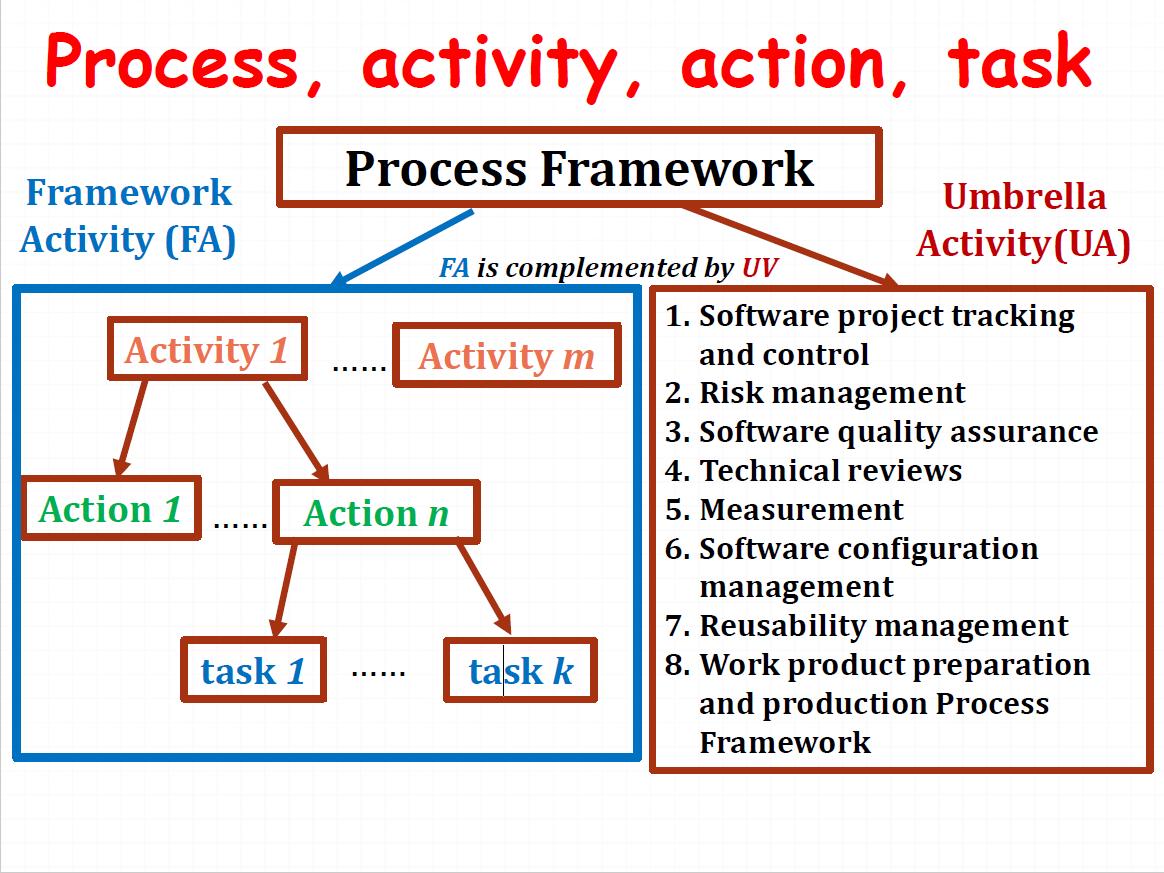 Software Engineering 作业部落 Cmd Markdown 编辑阅读器