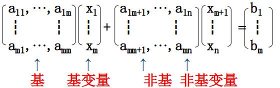 基变量和非基变量