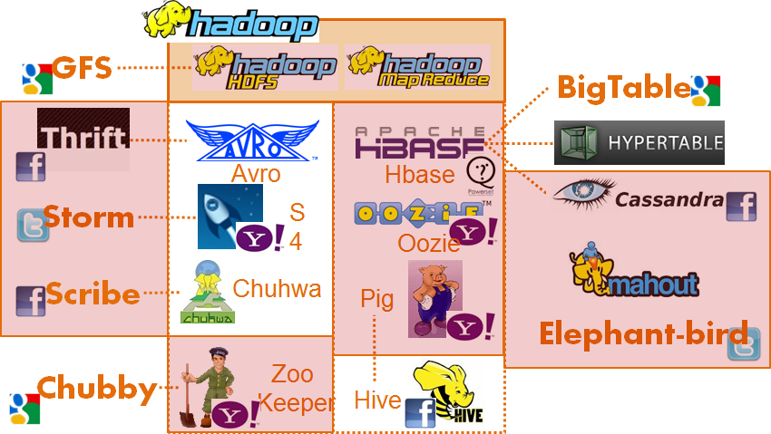 常用广告系统开源工具