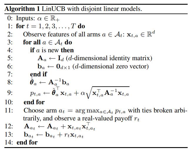 LinUCB1