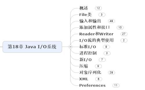 第18章 Java I/O系统