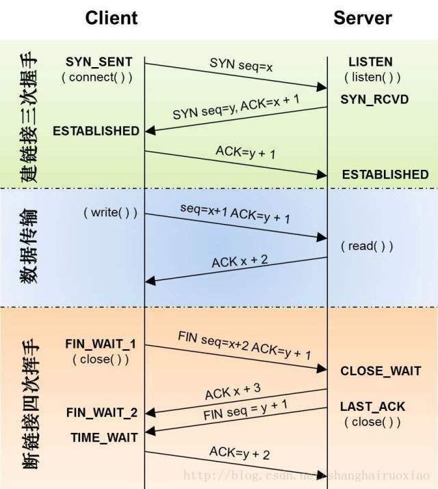 网络图总结.jpg-50.9kB