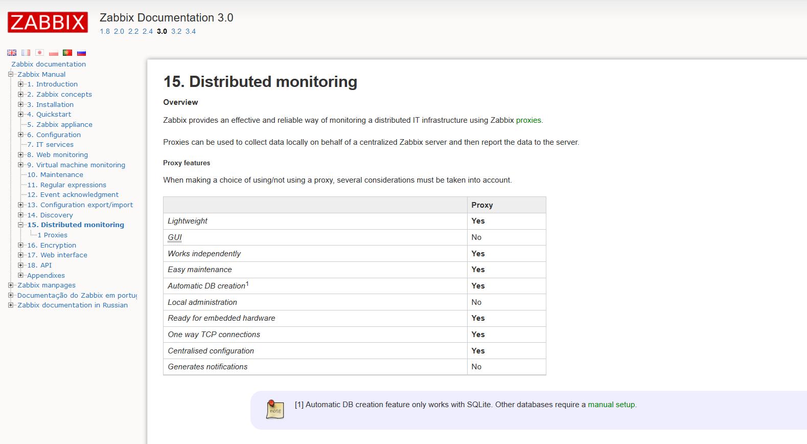 Zabbix 3 0 分布式监控[九] - i4t abcdocker的博客- CSDN博客