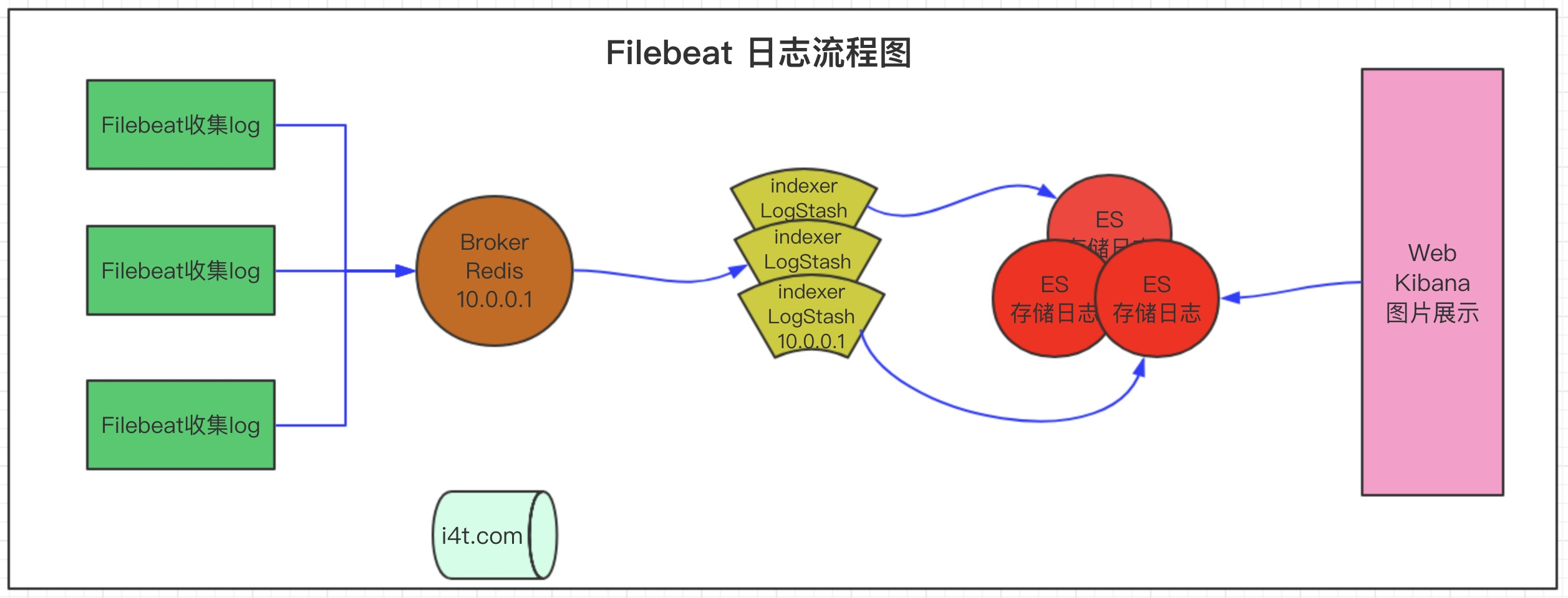 filebeat.png-197.6kB