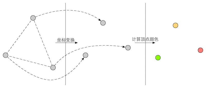 VertexShaderProcess.png-43kB