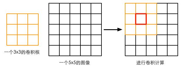 convolution.png-15.1kB