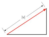vector_magnitude.png-8.2kB