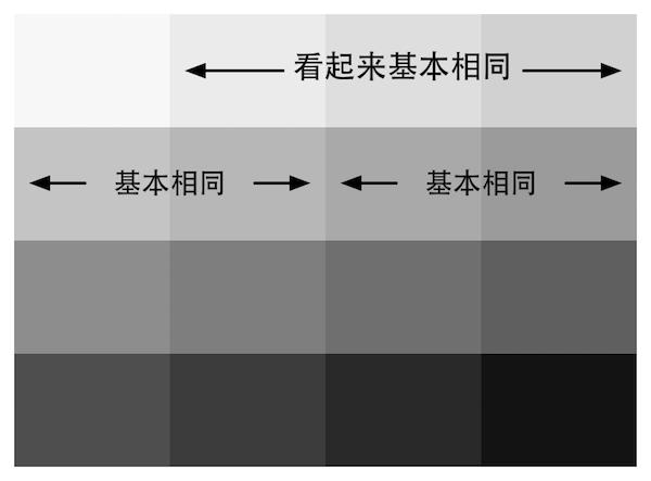 gamma_chart.png-29.3kB
