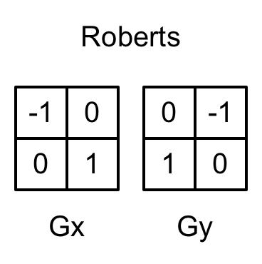 Roberts.png-15.7kB