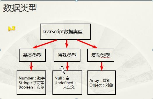JS数据类型.jpg-104.5kB