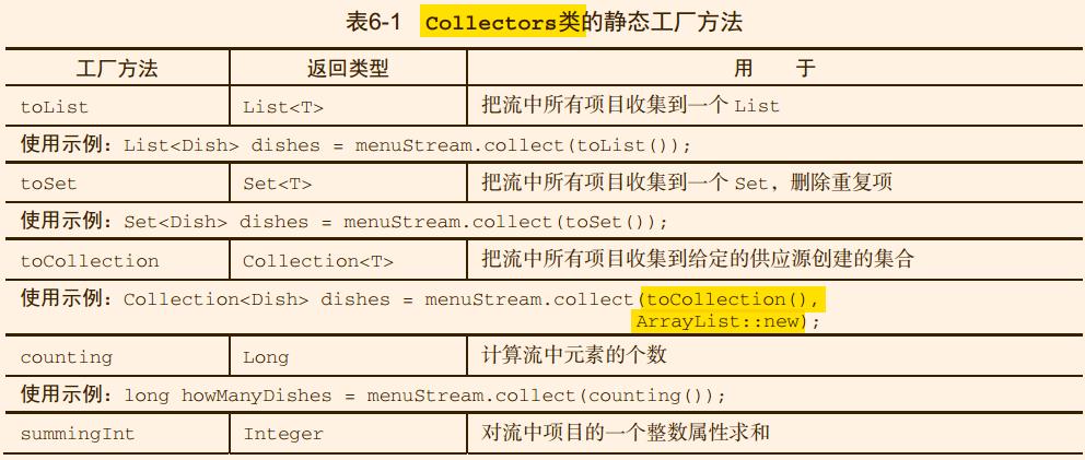 java8-collectors-1.png-105.7kB