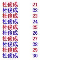AngularJS 14