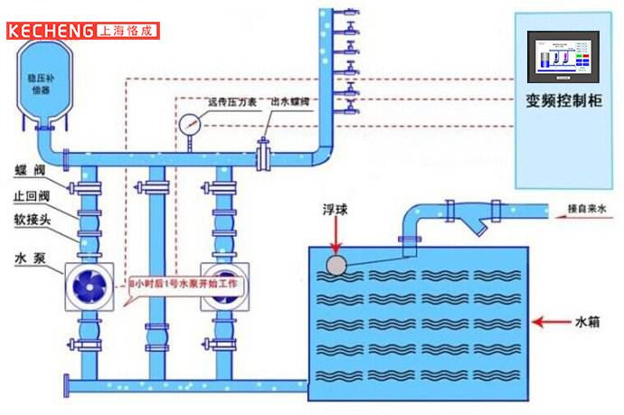 机组图.png-280.1kB