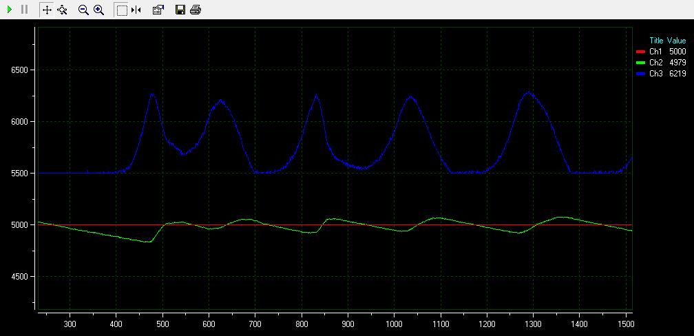 03-KT356A调节阀_P500_I200_D1000.png-11.6kB