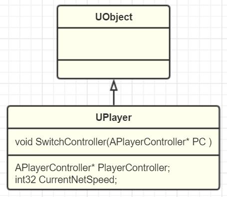 InsideUE4》-9-GamePlay架构(八)Player - fjz13 - 博客园