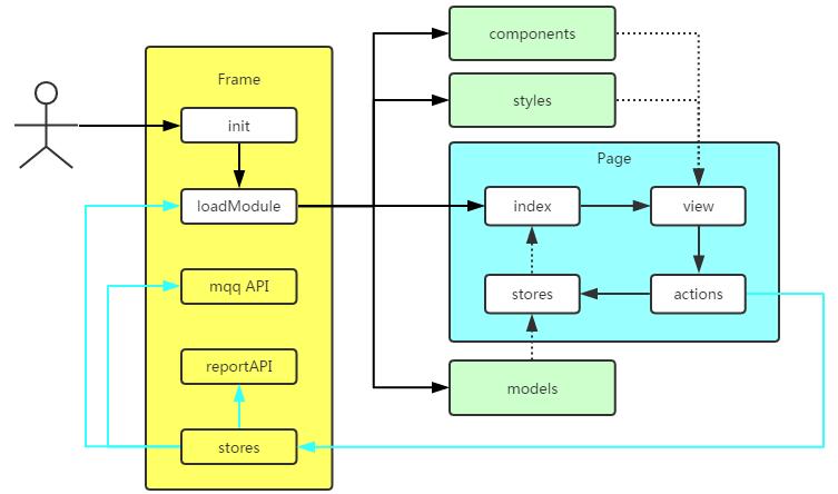流程图.png-23kB