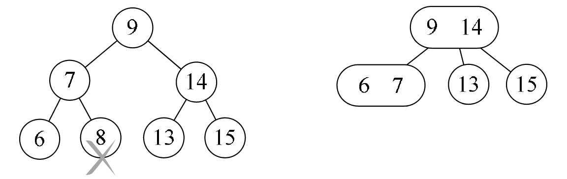 2-3树的删除
