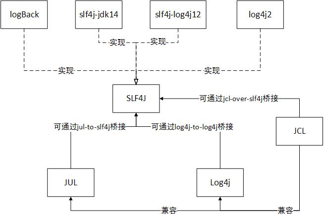 日志系统.png-13.5kB