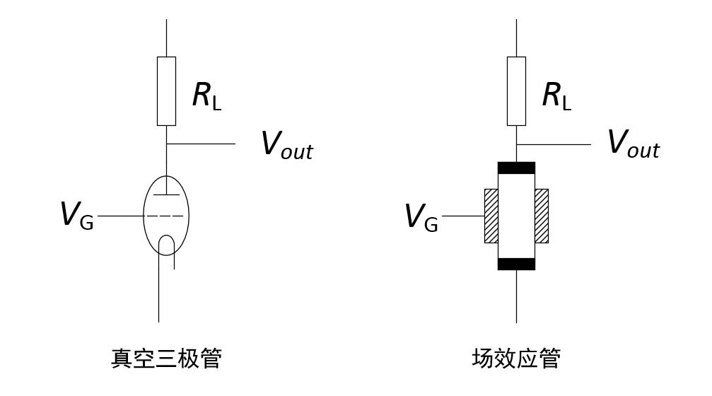 真空三极管和场效应的比较
