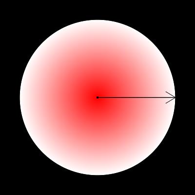 canvas-radial