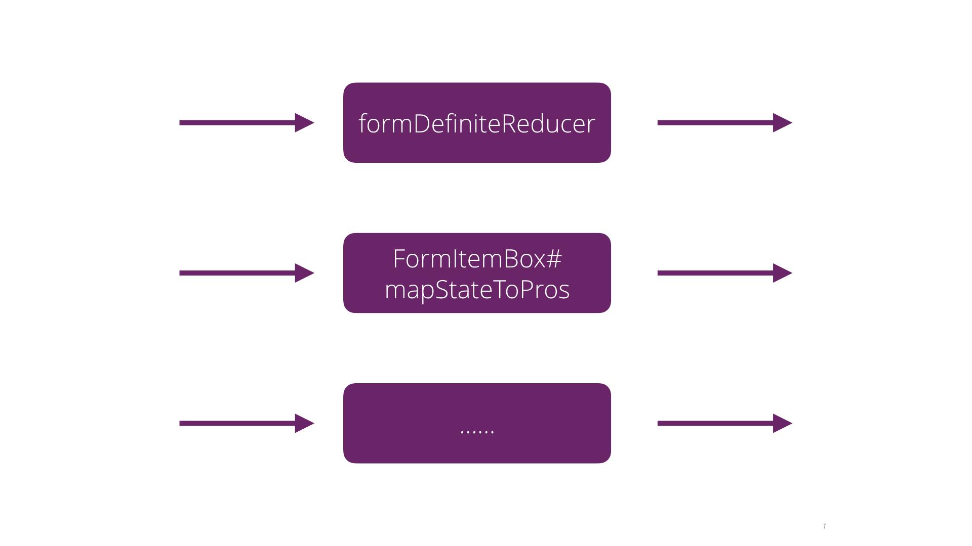 如何基于React,用图形表达思路 .001.png-76kB