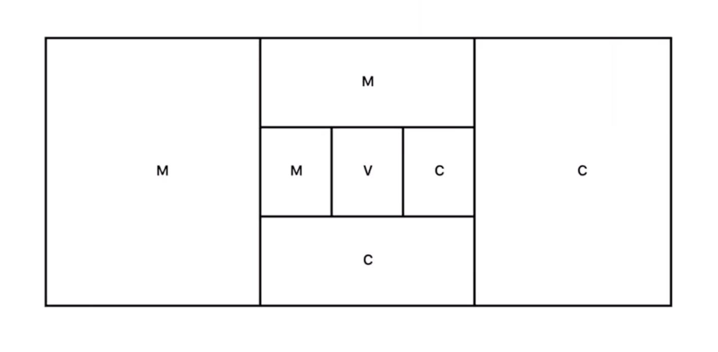 MVC.png-71.1kB