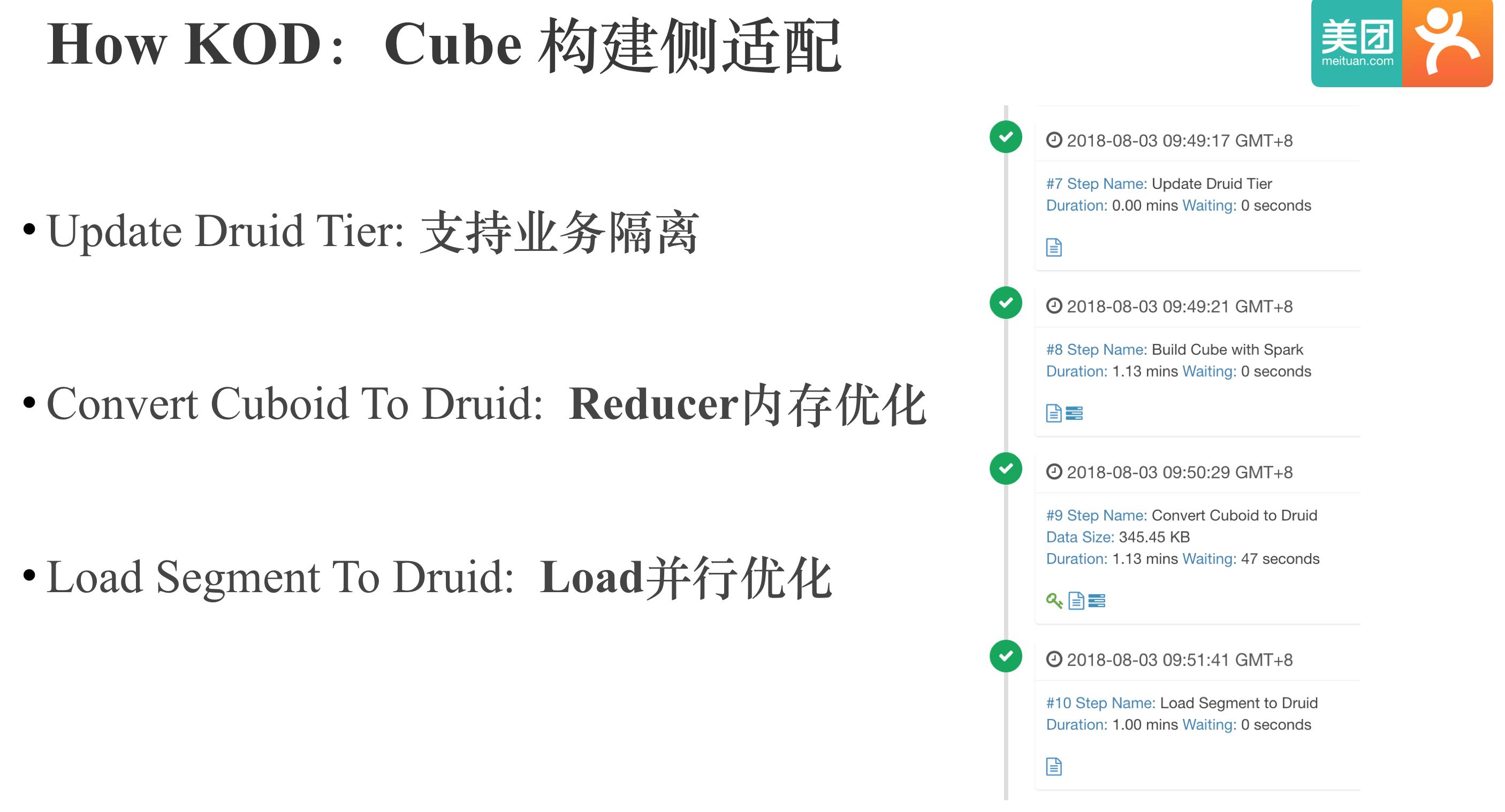 How KOD:Cube 构建侧适配