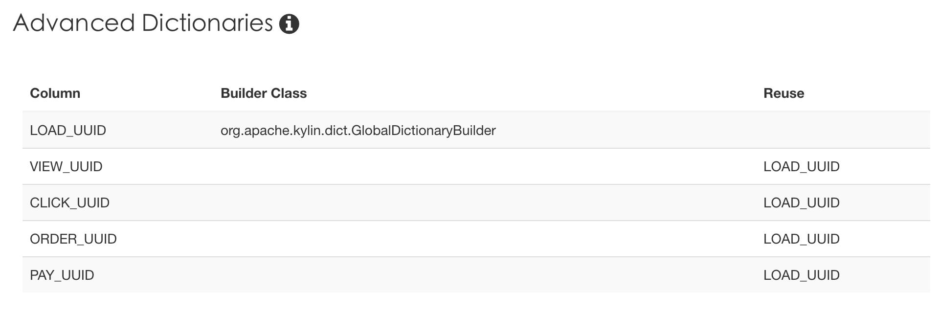 global-dict-reuse.png-81.2kB