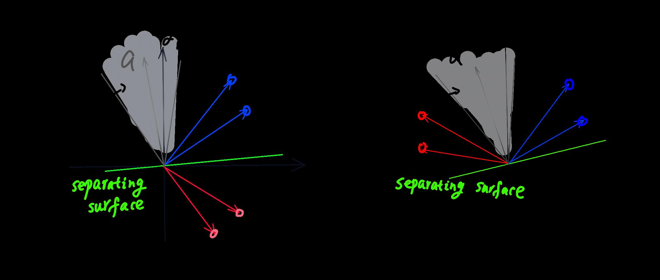 解向量图.png-414.5kB