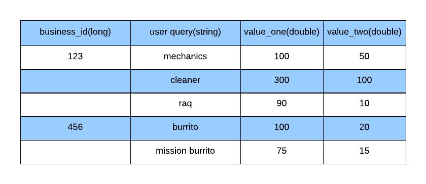 querycontextinfo.png-9kB